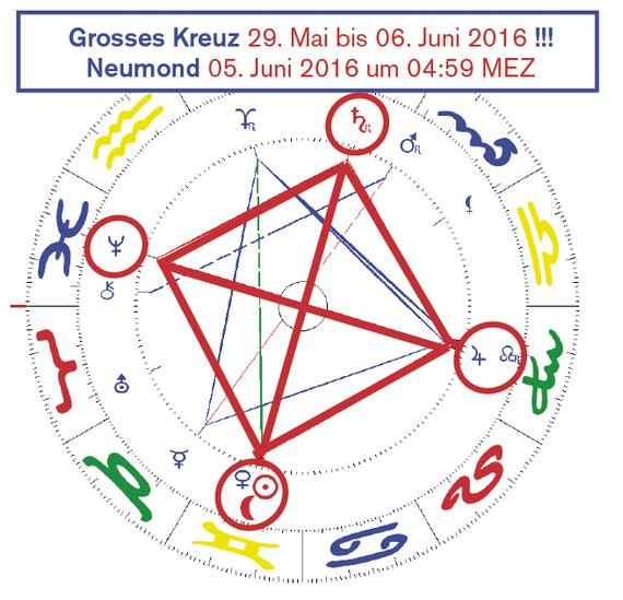 Großes Kreuz am 5. Juli 2016
